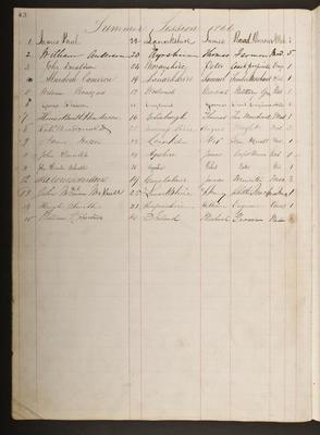 Murdoch Cameron's matriculation record - full page, 1866